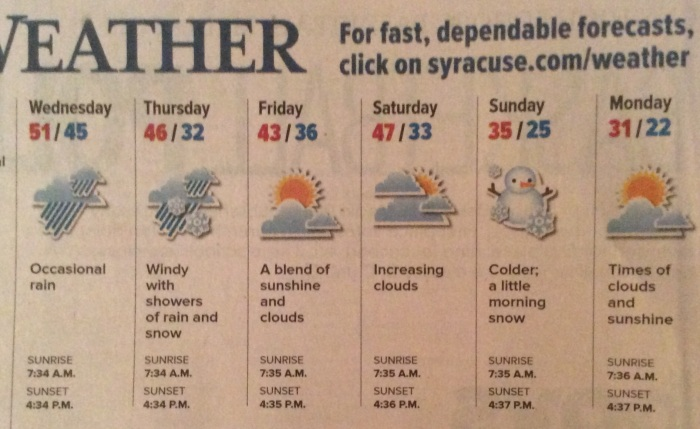 Old-school weather page. (From The Post-Standard)